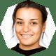 Soraya Candido