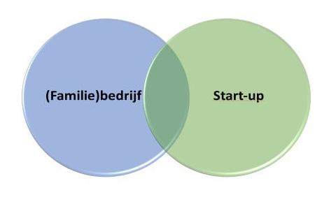 bedrijf-startup.png