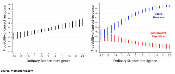 Ordinary Science Intelligence EN.png